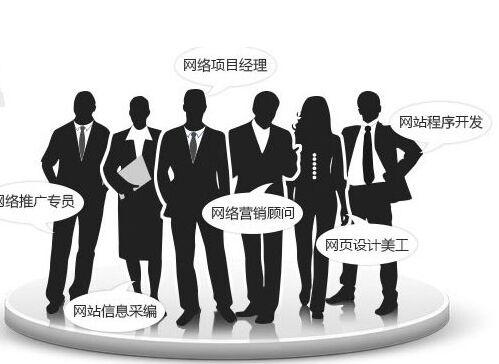 共享云ERP企业管理系统,无需客户端,只需一个浏览器